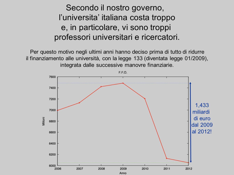Secondo il nostro governo, luniversita italiana costa troppo e, in particolare, vi sono troppi professori universitari e ricercatori.