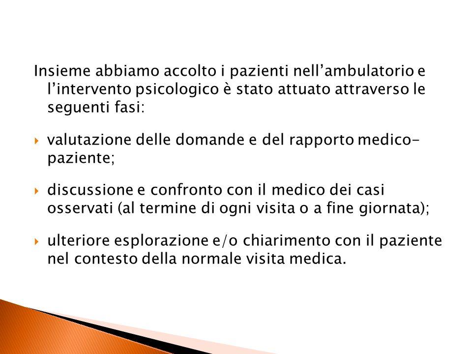 Insieme abbiamo accolto i pazienti nellambulatorio e lintervento psicologico è stato attuato attraverso le seguenti fasi: valutazione delle domande e