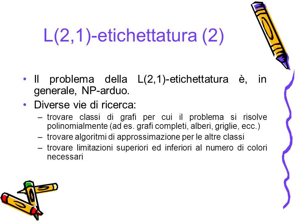 L(2,1)-etichettatura (2) Il problema della L(2,1)-etichettatura è, in generale, NP-arduo. Diverse vie di ricerca: –trovare classi di grafi per cui il