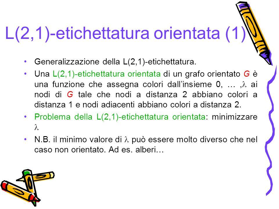 L(2,1)-etichettatura orientata (1) Generalizzazione della L(2,1)-etichettatura. Una L(2,1)-etichettatura orientata di un grafo orientato G è una funzi