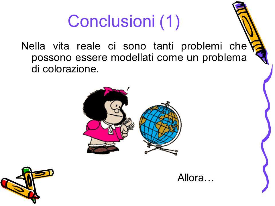 Conclusioni (1) Nella vita reale ci sono tanti problemi che possono essere modellati come un problema di colorazione.