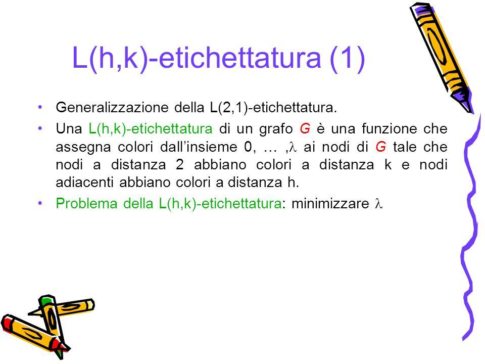 L(h,k)-etichettatura (1) Generalizzazione della L(2,1)-etichettatura. Una L(h,k)-etichettatura di un grafo G è una funzione che assegna colori dallins
