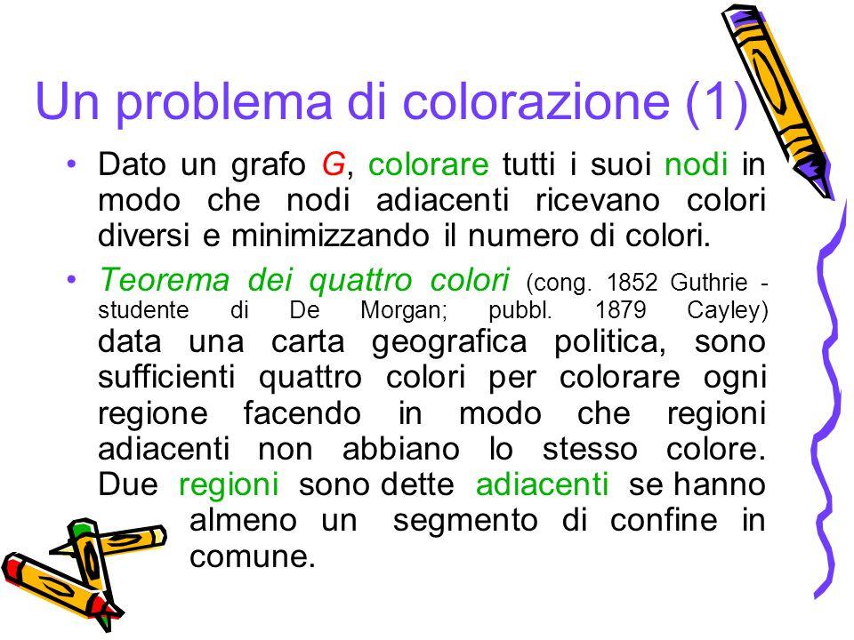 Un problema di colorazione (1) Dato un grafo G, colorare tutti i suoi nodi in modo che nodi adiacenti ricevano colori diversi e minimizzando il numero