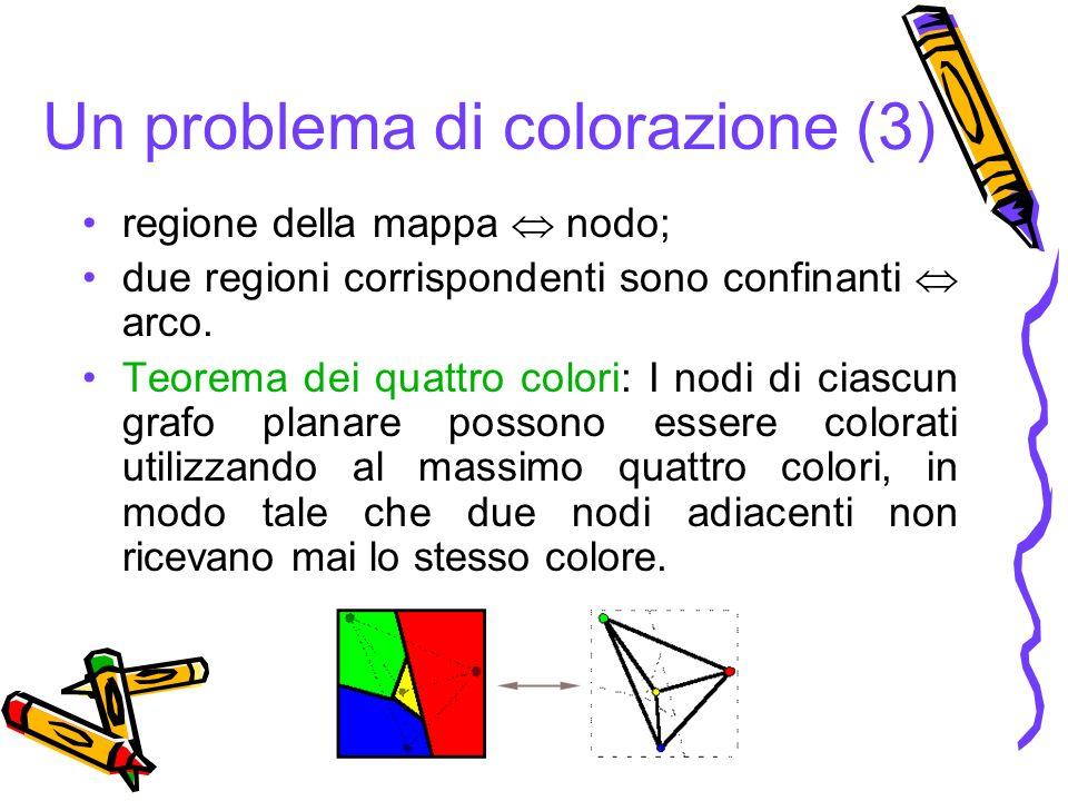 regione della mappa nodo; due regioni corrispondenti sono confinanti arco. Teorema dei quattro colori: I nodi di ciascun grafo planare possono essere