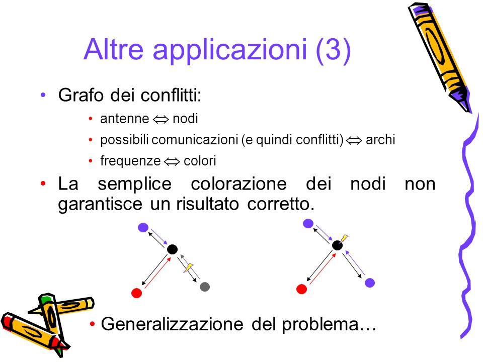 Grafo dei conflitti: antenne nodi possibili comunicazioni (e quindi conflitti) archi frequenze colori La semplice colorazione dei nodi non garantisce un risultato corretto.