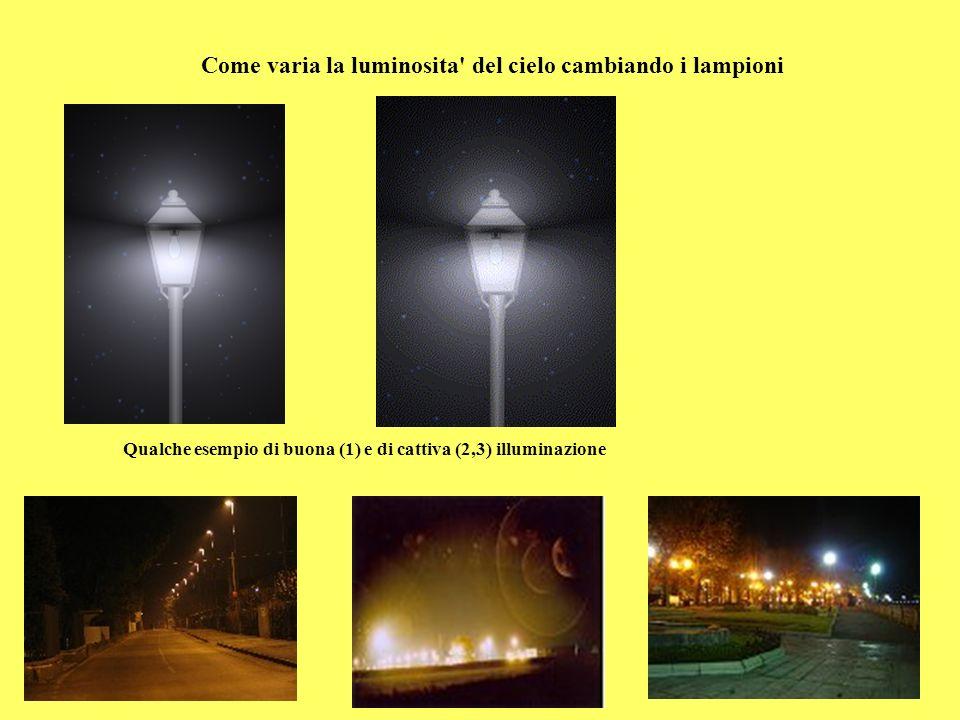 Come varia la luminosita' del cielo cambiando i lampioni Qualche esempio di buona (1) e di cattiva (2,3) illuminazione