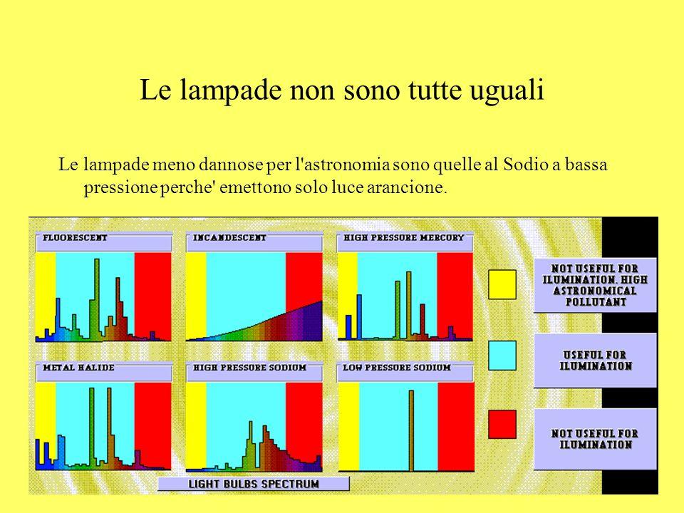 Le lampade non sono tutte uguali Le lampade meno dannose per l'astronomia sono quelle al Sodio a bassa pressione perche' emettono solo luce arancione.