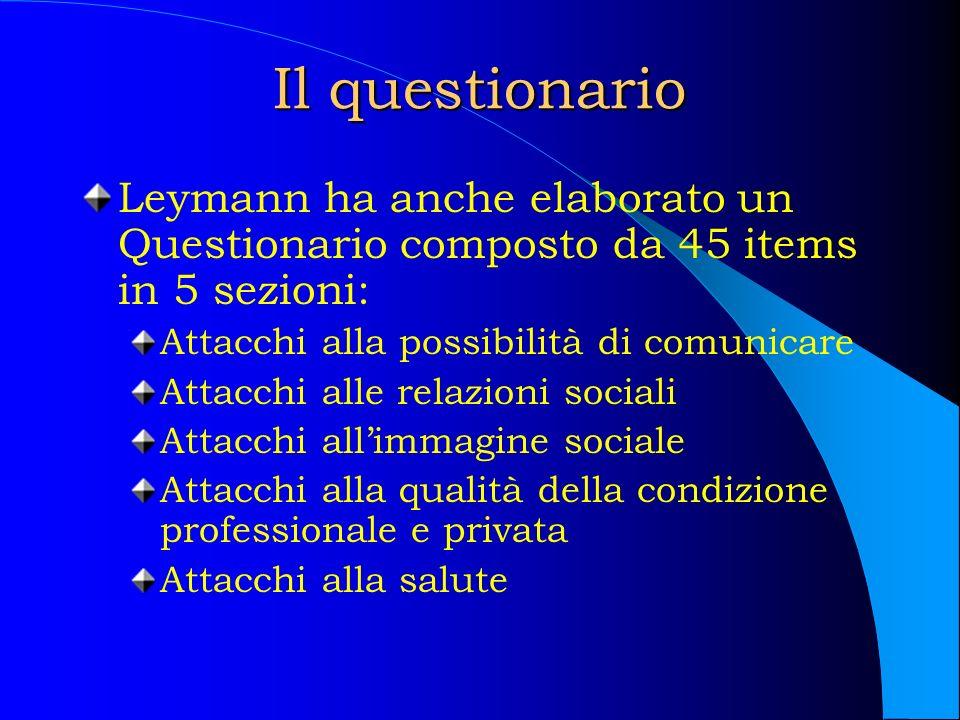 Il questionario Leymann ha anche elaborato un Questionario composto da 45 items in 5 sezioni: Attacchi alla possibilità di comunicare Attacchi alle re