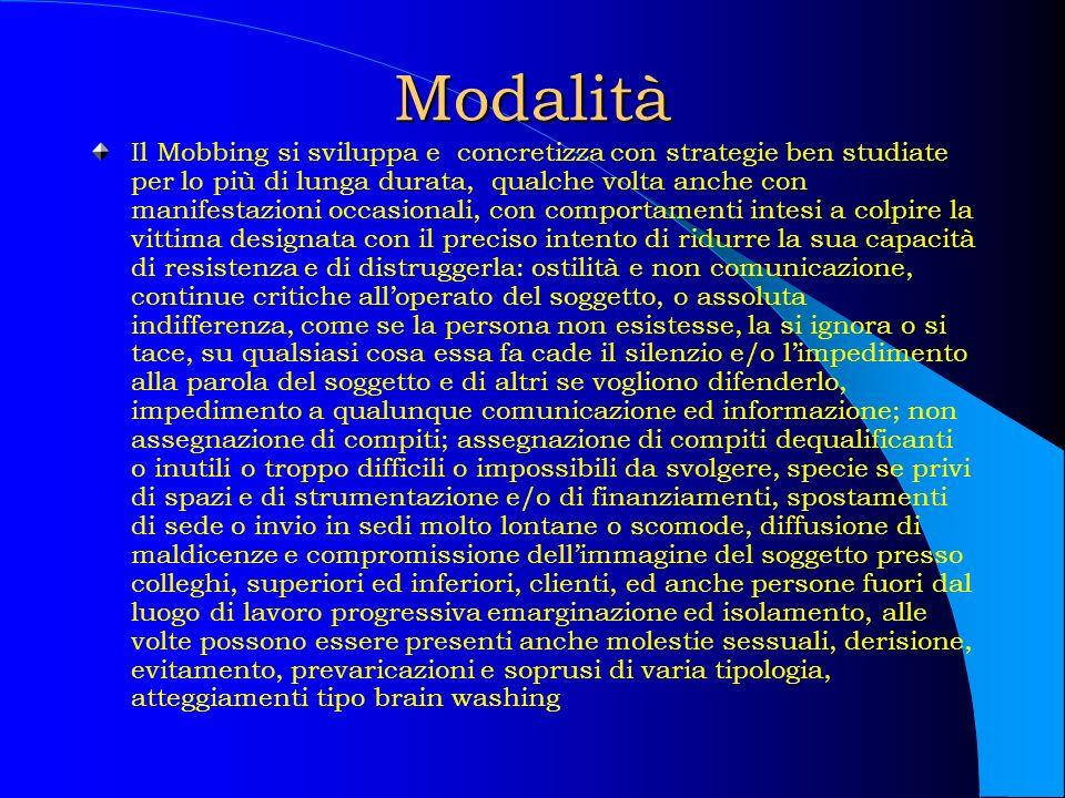 Modalità Il Mobbing si sviluppa e concretizza con strategie ben studiate per lo più di lunga durata, qualche volta anche con manifestazioni occasional