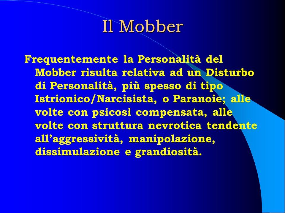 Il Mobber Frequentemente la Personalità del Mobber risulta relativa ad un Disturbo di Personalità, più spesso di tipo Istrionico/Narcisista, o Paranoi
