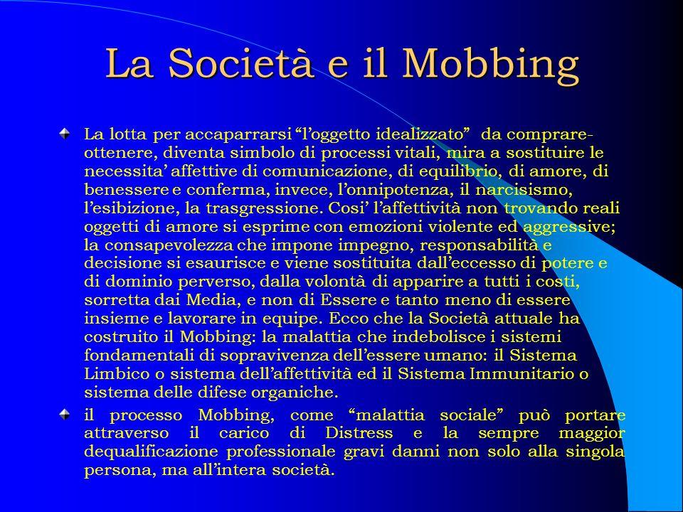 La Società e il Mobbing La lotta per accaparrarsi loggetto idealizzato da comprare- ottenere, diventa simbolo di processi vitali, mira a sostituire le