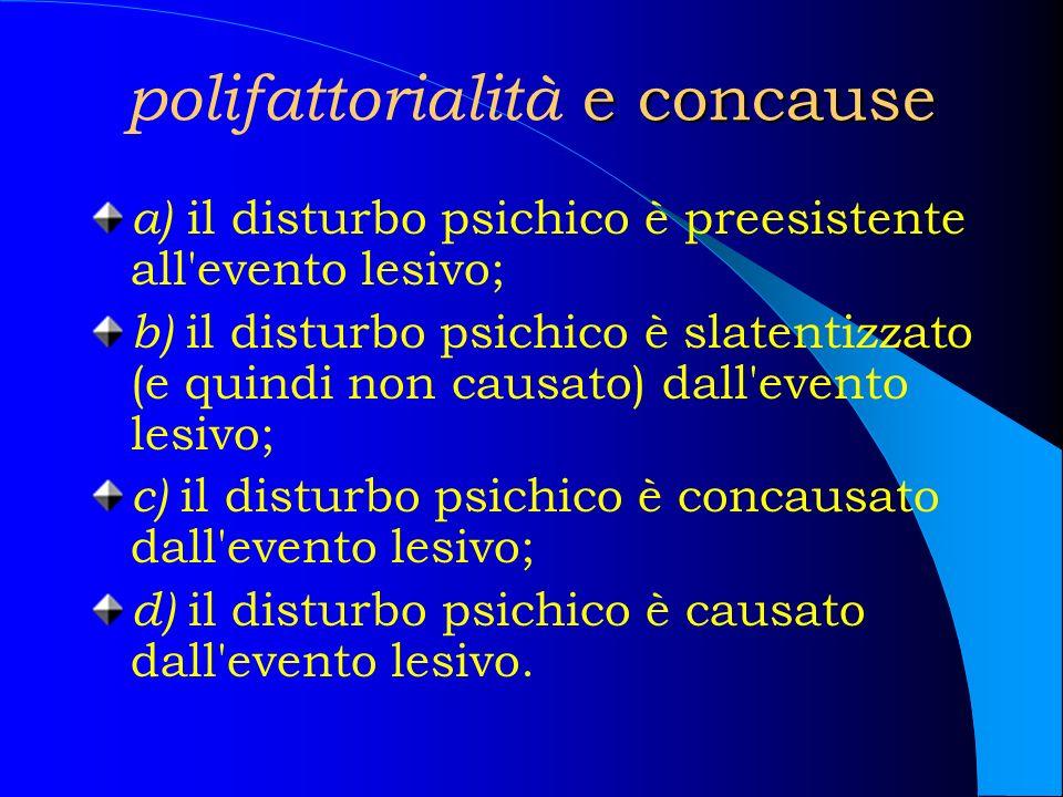 e concause polifattorialità e concause a) il disturbo psichico è preesistente all'evento lesivo; b) il disturbo psichico è slatentizzato (e quindi non