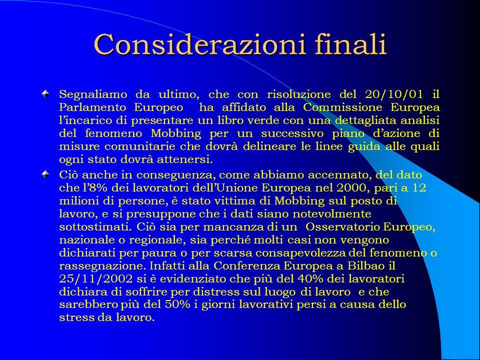 Considerazioni finali Segnaliamo da ultimo, che con risoluzione del 20/10/01 il Parlamento Europeo ha affidato alla Commissione Europea lincarico di p