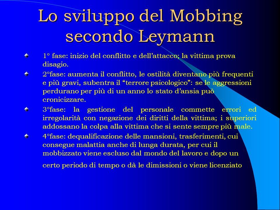 Lo sviluppo del Mobbing secondo Leymann 1° fase: inizio del conflitto e dellattacco; la vittima prova disagio. 2°fase: aumenta il conflitto, le ostili