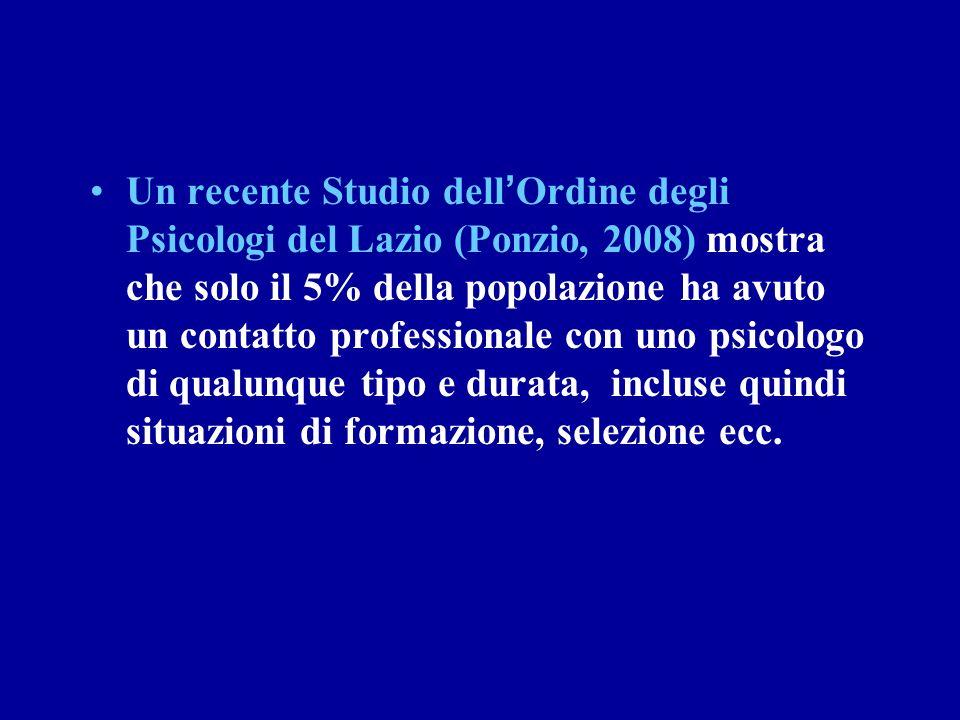 Un recente Studio dellOrdine degli Psicologi del Lazio (Ponzio, 2008) mostra che solo il 5% della popolazione ha avuto un contatto professionale con u
