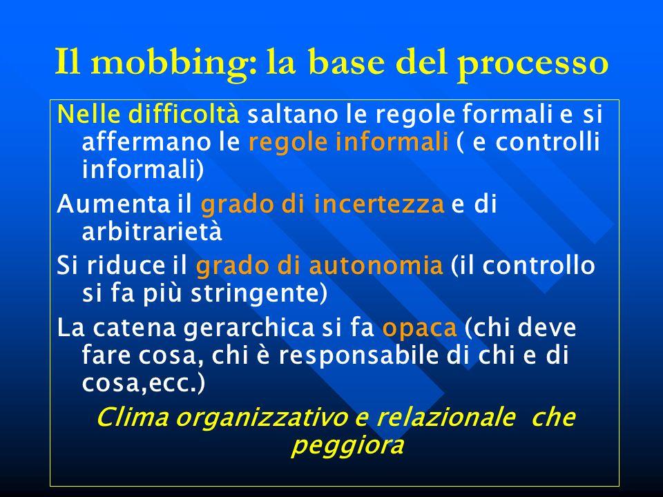 Il mobbing: la base del processo Nelle difficoltà saltano le regole formali e si affermano le regole informali ( e controlli informali) Aumenta il gra