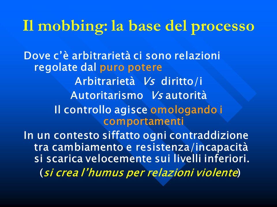 Il mobbing: la base del processo Dove cè arbitrarietà ci sono relazioni regolate dal puro potere Arbitrarietà Vs diritto/i Autoritarismo Vs autorità I