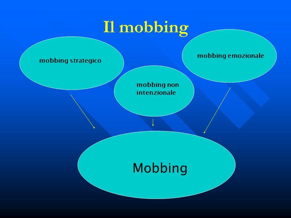 Il mobbing mobbing strategico mobbing emozionale Mobbing mobbing non intenzionale