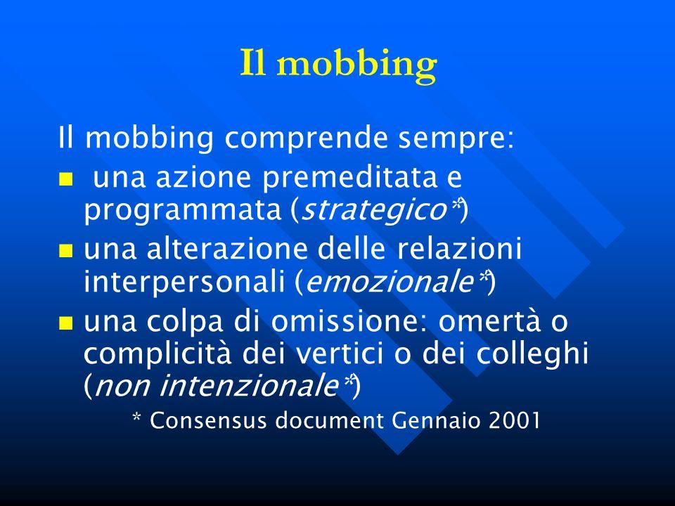Il mobbing Il mobbing comprende sempre: una azione premeditata e programmata (strategico*) una alterazione delle relazioni interpersonali (emozionale*