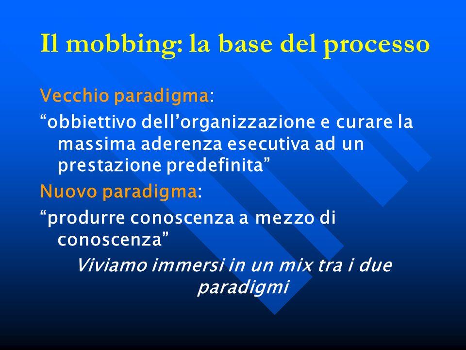 Il mobbing: la base del processo Vecchio paradigma: obbiettivo dellorganizzazione e curare la massima aderenza esecutiva ad un prestazione predefinita