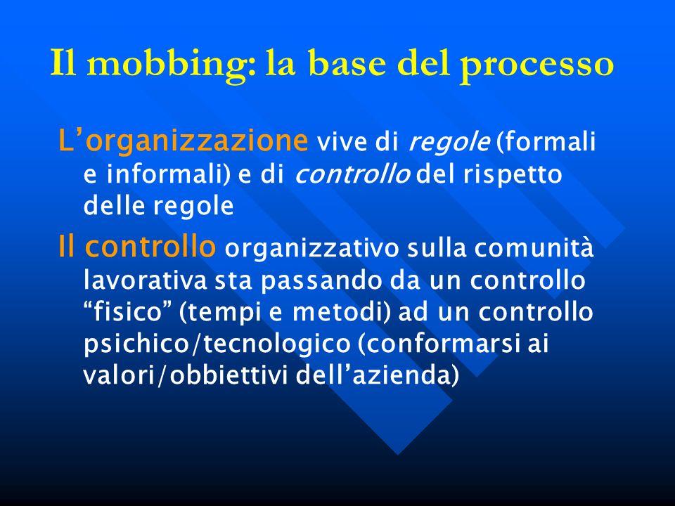 Il mobbing: la base del processo Lorganizzazione vive di regole (formali e informali) e di controllo del rispetto delle regole Il controllo organizzat