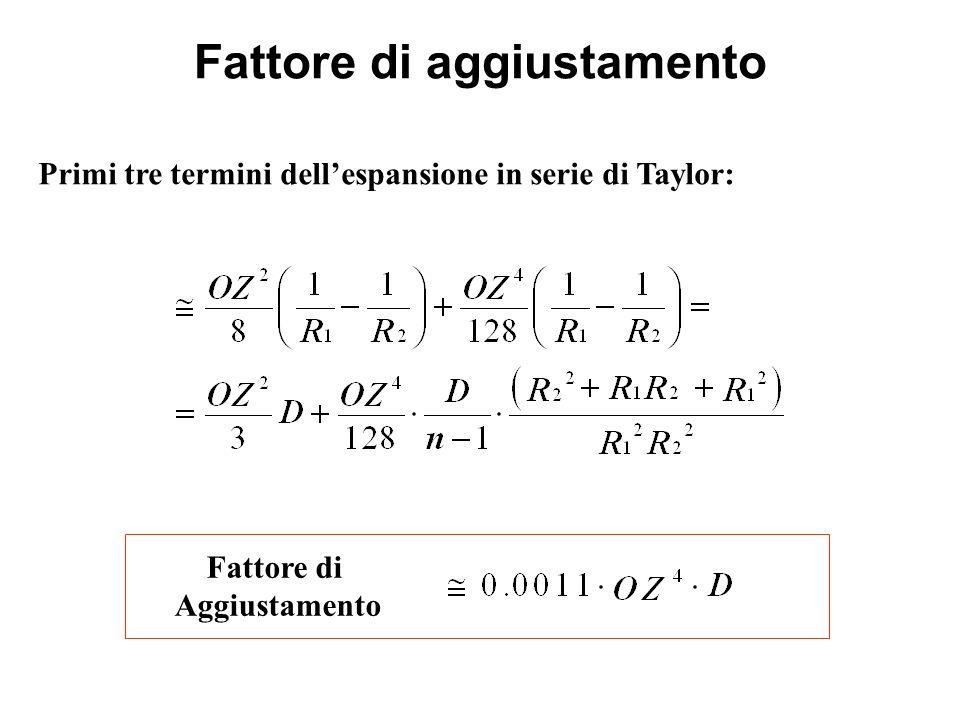 Fattore di aggiustamento Primi tre termini dellespansione in serie di Taylor: Fattore di Aggiustamento