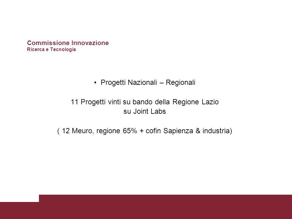 Progetti Nazionali – Regionali 11 Progetti vinti su bando della Regione Lazio su Joint Labs ( 12 Meuro, regione 65% + cofin Sapienza & industria) Commissione Innovazione Ricerca e Tecnologia