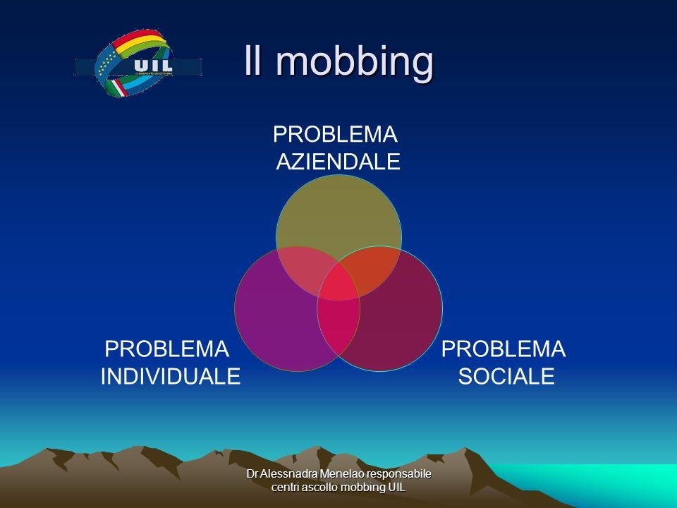 Dr Alessnadra Menelao responsabile centri ascolto mobbing UIL Il mobbing PROBLEMA AZIENDALE PROBLEMA SOCIALE PROBLEMA INDIVIDUALE