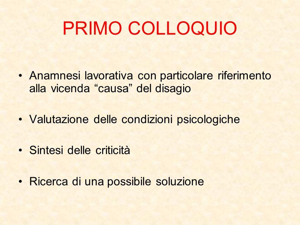 PRIMO COLLOQUIO Anamnesi lavorativa con particolare riferimento alla vicenda causa del disagio Valutazione delle condizioni psicologiche Sintesi delle