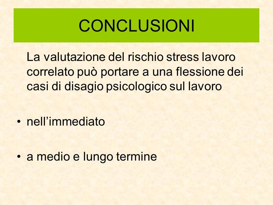 CONCLUSIONI La valutazione del rischio stress lavoro correlato può portare a una flessione dei casi di disagio psicologico sul lavoro nellimmediato a medio e lungo termine