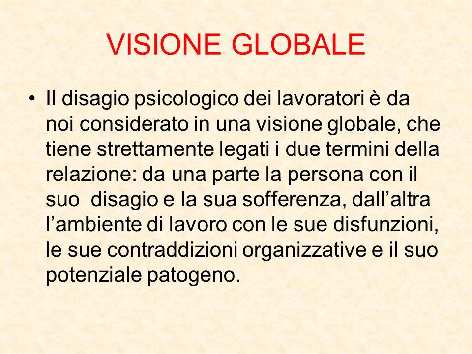 VISIONE GLOBALE Il disagio psicologico dei lavoratori è da noi considerato in una visione globale, che tiene strettamente legati i due termini della r