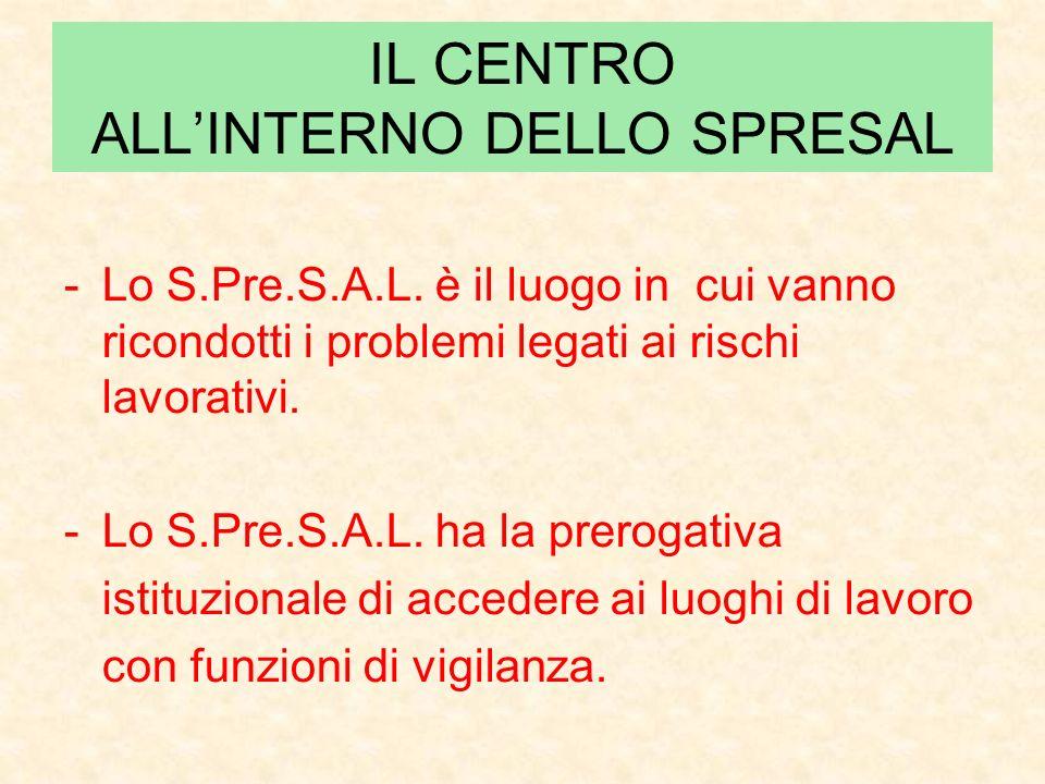 IL CENTRO ALLINTERNO DELLO SPRESAL -Lo S.Pre.S.A.L.