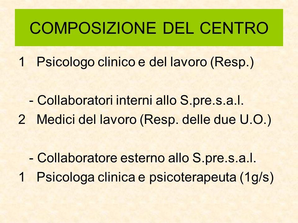 COMPOSIZIONE DEL CENTRO 1 Psicologo clinico e del lavoro (Resp.) - Collaboratori interni allo S.pre.s.a.l. 2 Medici del lavoro (Resp. delle due U.O.)
