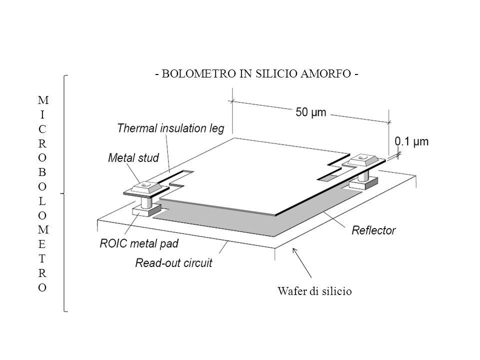 MICROBOLOMETROMICROBOLOMETRO Wafer di silicio - BOLOMETRO IN SILICIO AMORFO -
