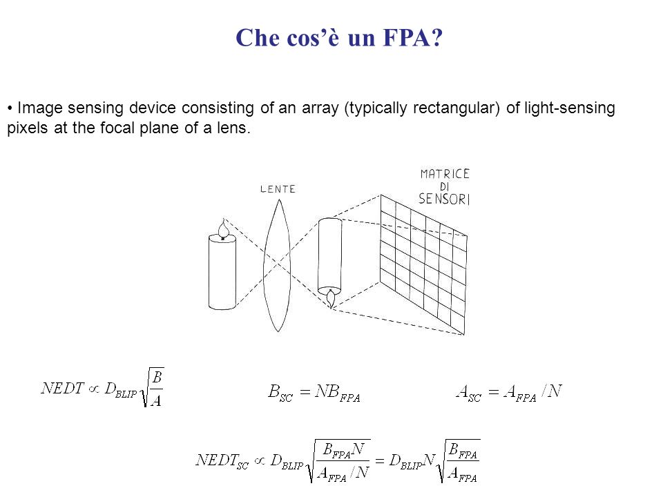 Che cosè un FPA? Image sensing device consisting of an array (typically rectangular) of light-sensing pixels at the focal plane of a lens.