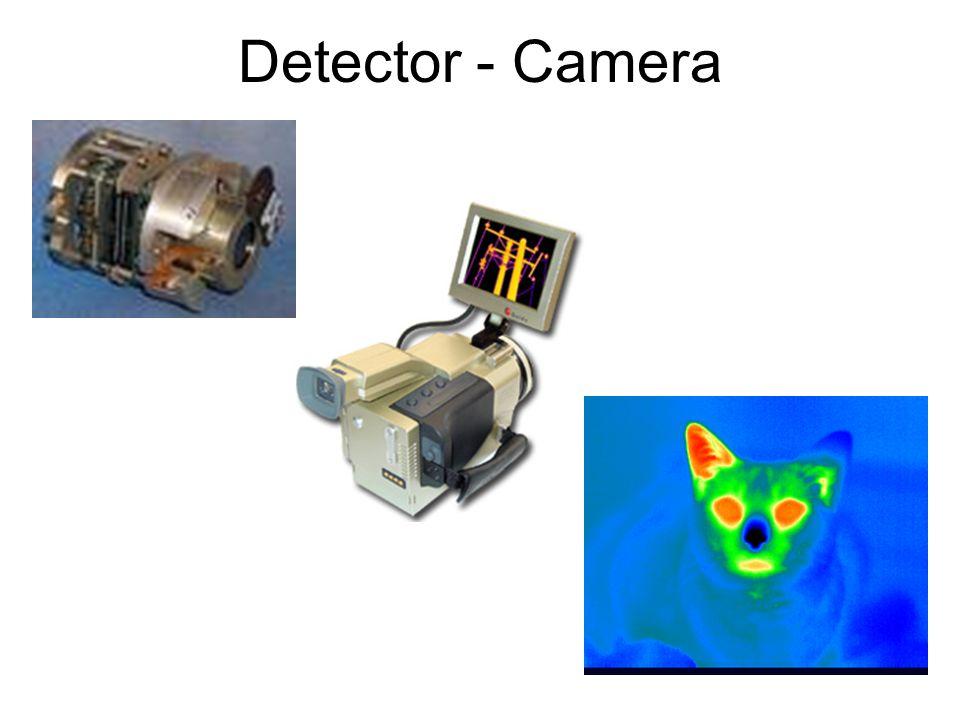 Detector - Camera