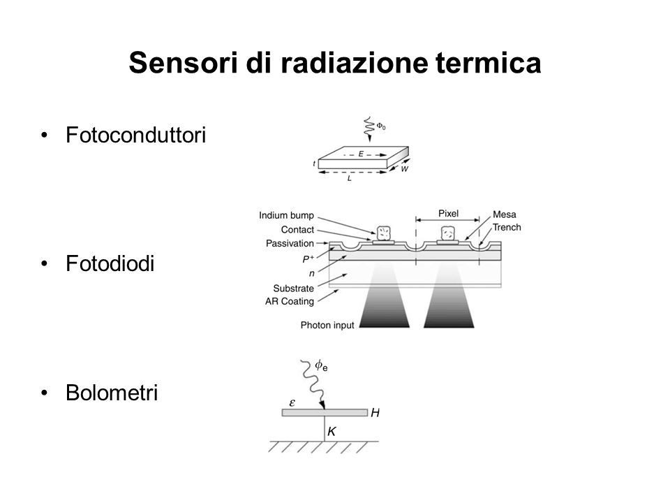 Parametri di un rivelatore IR NEP Detectivity D BLIP NEDT