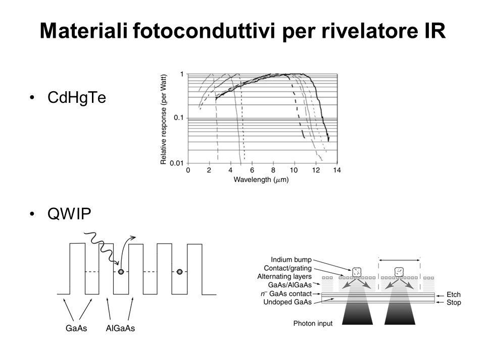 Materiali fotoconduttivi per rivelatore IR CdHgTe QWIP
