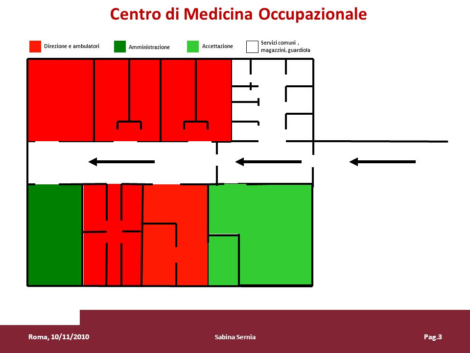 Centro di Medicina Occupazionale Direzione e ambulatori Amministrazione Accettazione Servizi comuni, magazzini, guardiola Pag.3 Sabina Sernia Roma, 10
