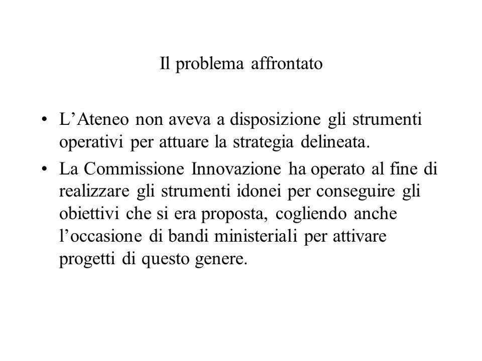 Il problema affrontato LAteneo non aveva a disposizione gli strumenti operativi per attuare la strategia delineata.