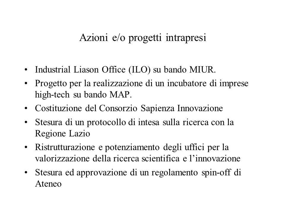 Azioni e/o progetti intrapresi Industrial Liason Office (ILO) su bando MIUR.