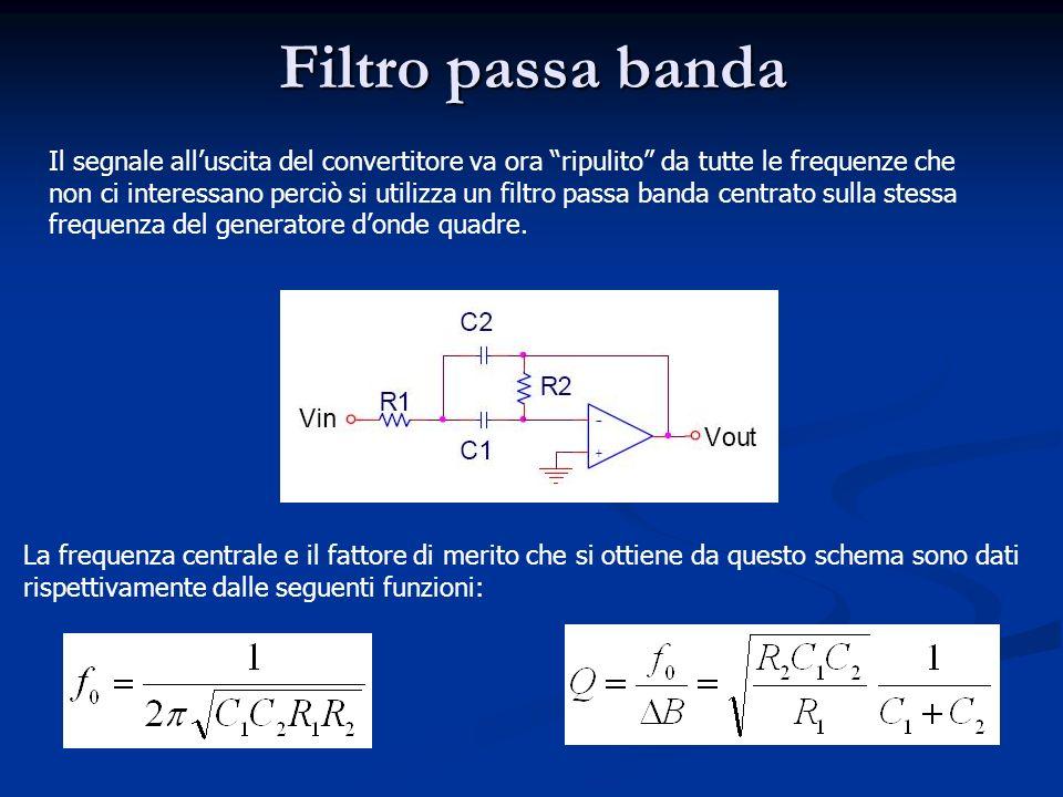 Filtro passa banda Il segnale alluscita del convertitore va ora ripulito da tutte le frequenze che non ci interessano perciò si utilizza un filtro passa banda centrato sulla stessa frequenza del generatore donde quadre.