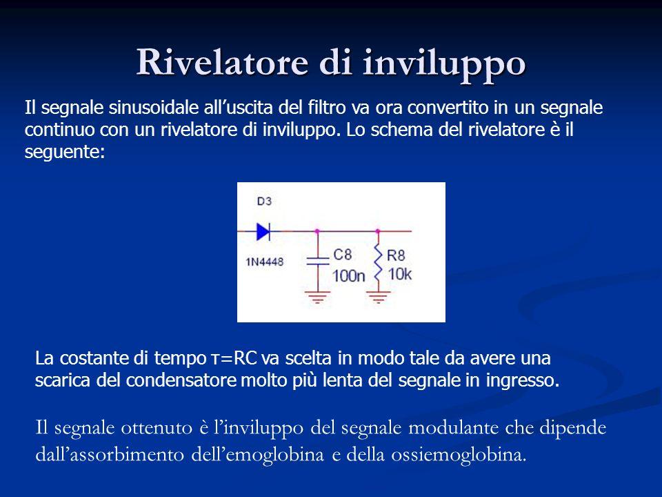 Rivelatore di inviluppo Il segnale sinusoidale alluscita del filtro va ora convertito in un segnale continuo con un rivelatore di inviluppo.