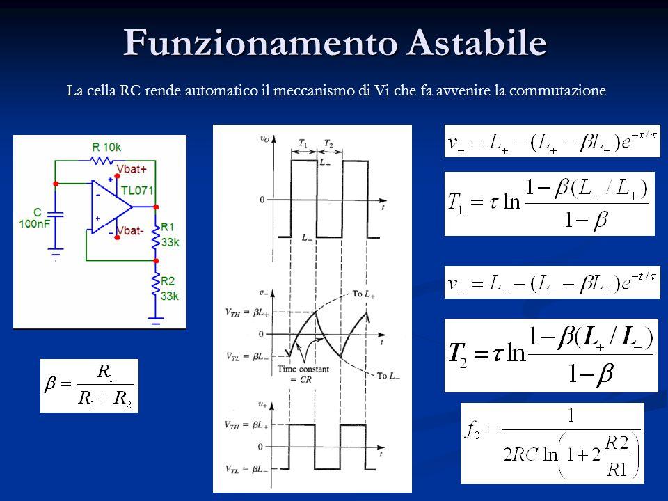 Funzionamento Astabile La cella RC rende automatico il meccanismo di Vi che fa avvenire la commutazione