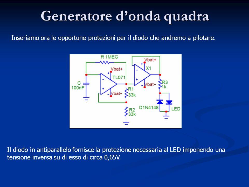 Generatore donda quadra Inseriamo ora le opportune protezioni per il diodo che andremo a pilotare.