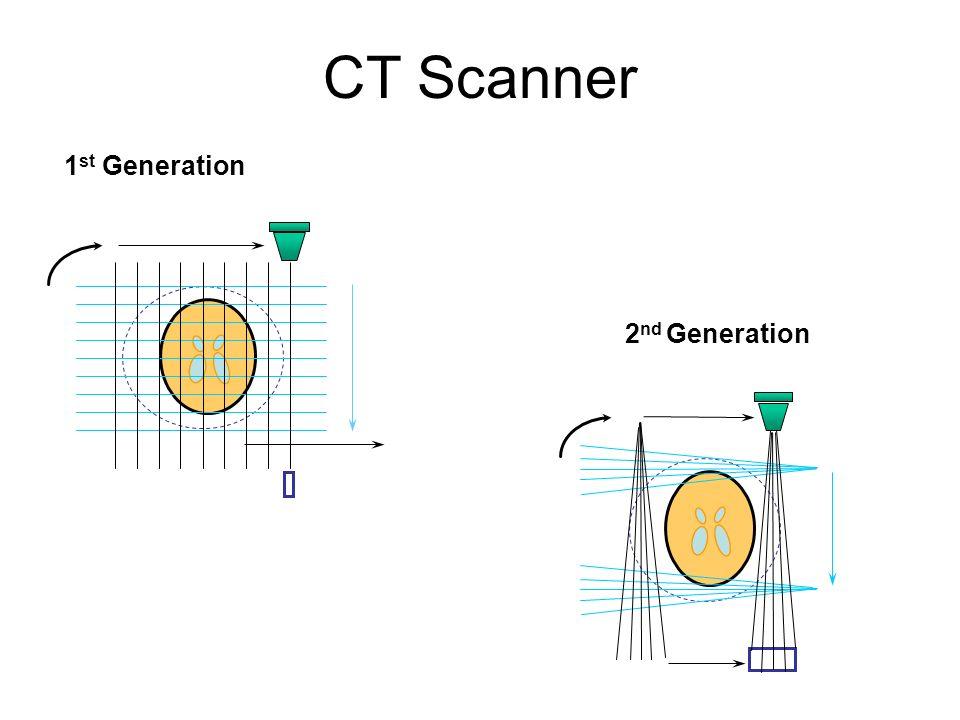 CT Scanner 1 st Generation 2 nd Generation
