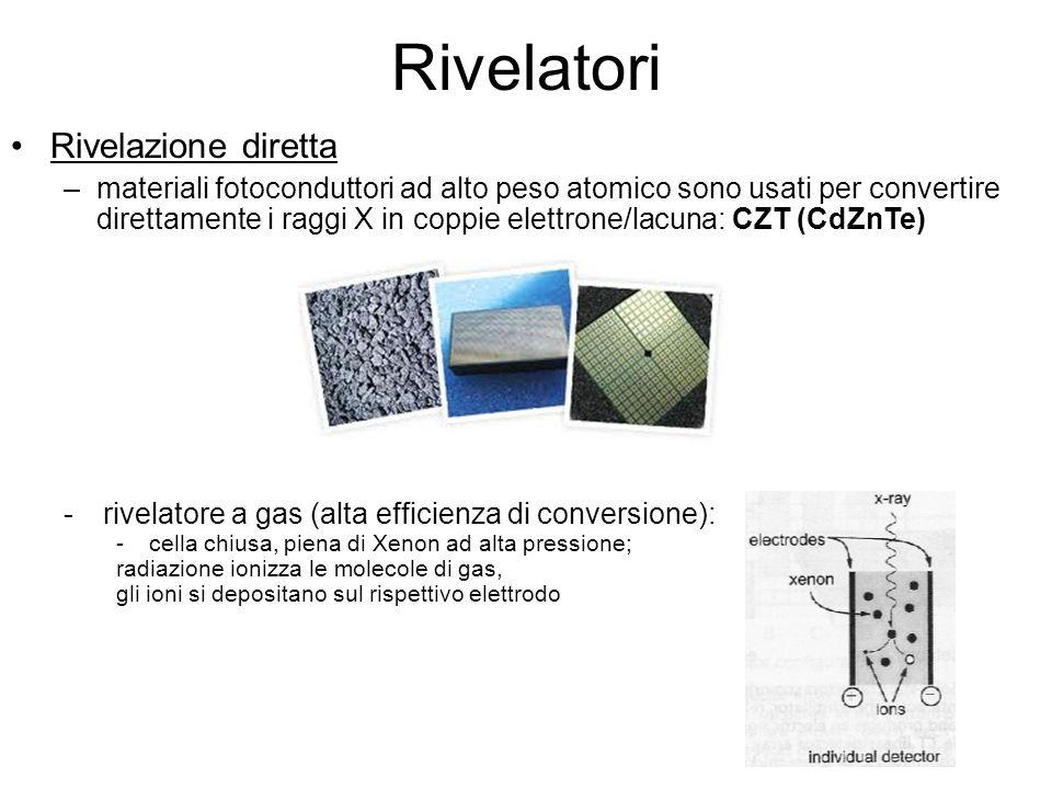 Rivelatori Rivelazione diretta –materiali fotoconduttori ad alto peso atomico sono usati per convertire direttamente i raggi X in coppie elettrone/lac