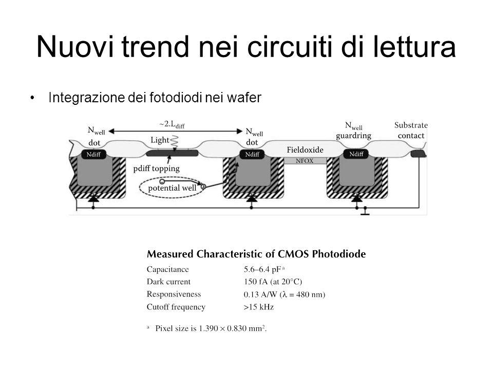 Nuovi trend nei circuiti di lettura Integrazione dei fotodiodi nei wafer