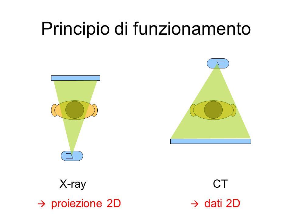 Parametri dei rivelatori nella CT