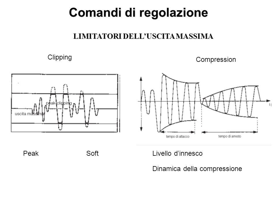 Comandi di regolazione LIMITATORI DELLUSCITA MASSIMA Clipping PeakSoft Compression Livello dinnesco Dinamica della compressione